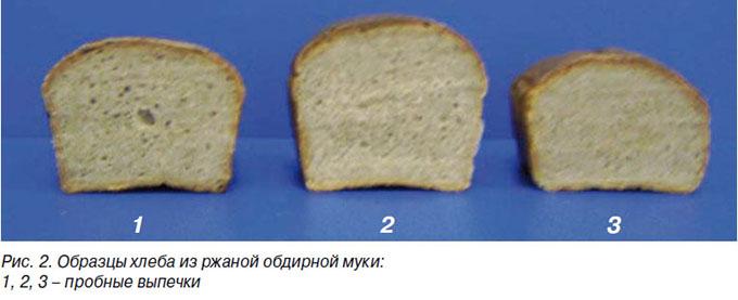 Пробная выпечка хлеба из пшеничной муки